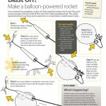 Do-it-yourself science projects: Make a balloon-powered rocket
