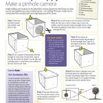Do-it-yourself science projects: make a pinhole camera